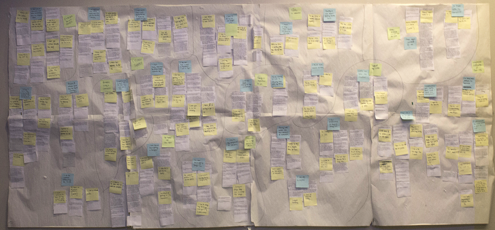 Affinity diagram with 700 post-its