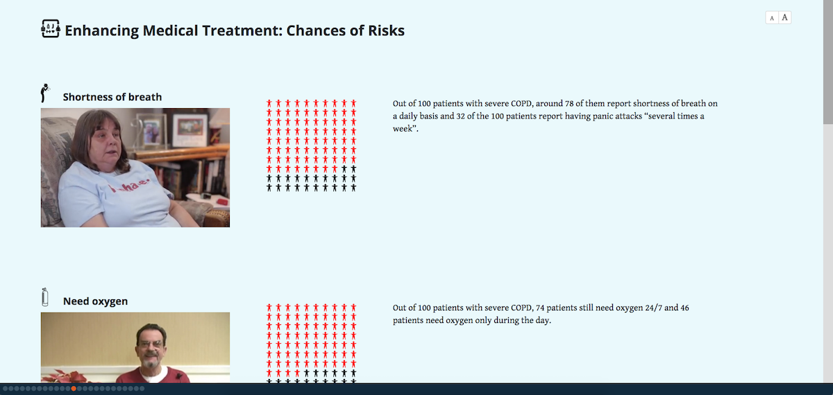 We used little human icons and patients' images to help patients realize that risks CAN happen to them